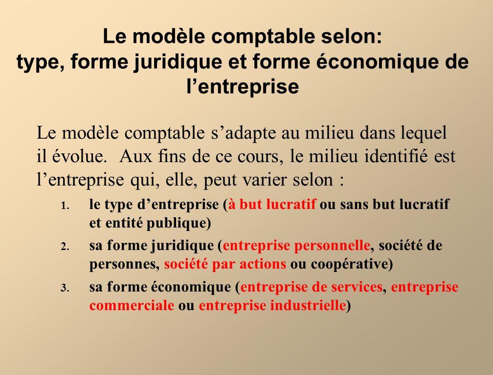 Le modèle comptable selon: type, forme juridique et forme économique de lentreprise Le modèle comptable sadapte au milieu dans lequel il évolue. Aux f