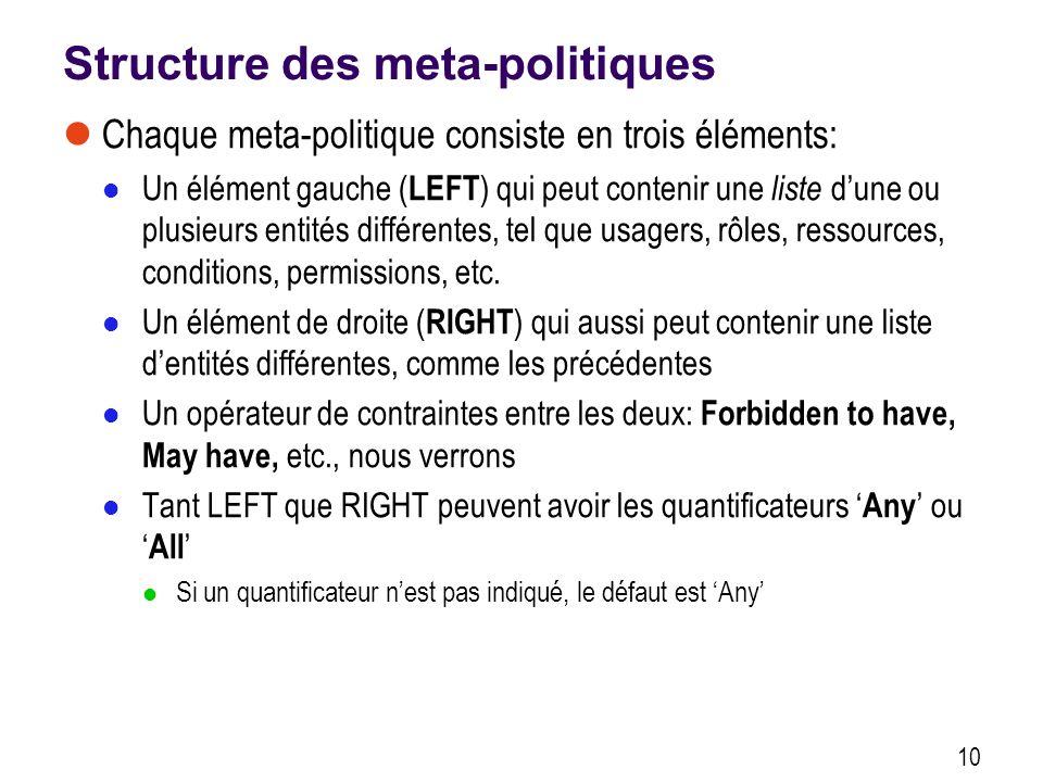 Structure des meta-politiques Chaque meta-politique consiste en trois éléments: Un élément gauche ( LEFT ) qui peut contenir une liste dune ou plusieurs entités différentes, tel que usagers, rôles, ressources, conditions, permissions, etc.