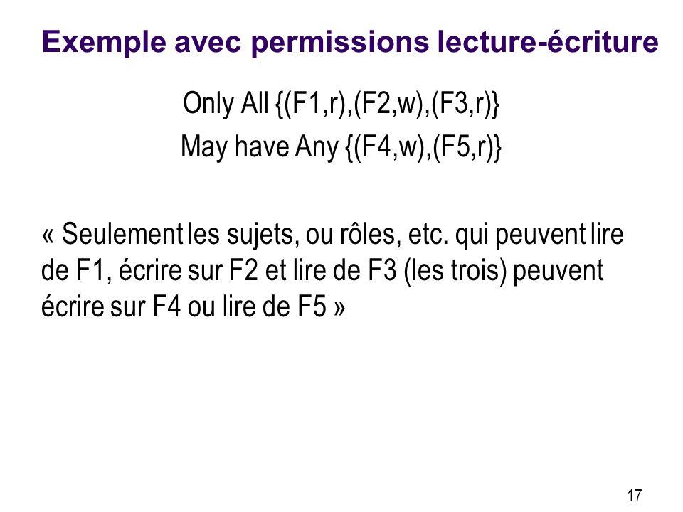 Exemple avec permissions lecture-écriture Only All {(F1,r),(F2,w),(F3,r)} May have Any {(F4,w),(F5,r)} « Seulement les sujets, ou rôles, etc.