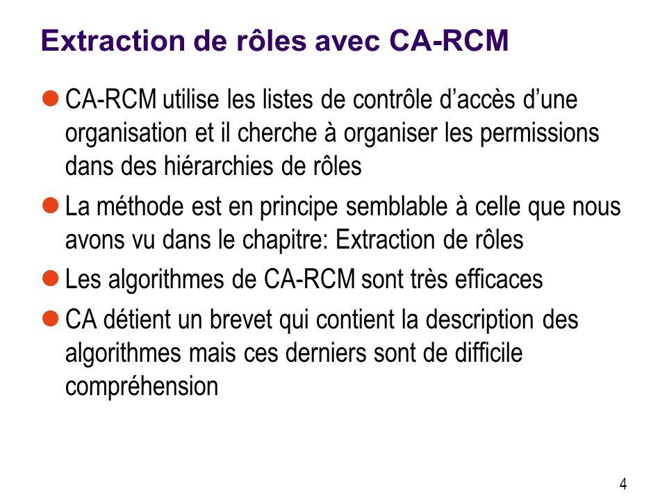 Extraction de rôles avec CA-RCM CA-RCM utilise les listes de contrôle daccès dune organisation et il cherche à organiser les permissions dans des hiérarchies de rôles La méthode est en principe semblable à celle que nous avons vu dans le chapitre: Extraction de rôles Les algorithmes de CA-RCM sont très efficaces CA détient un brevet qui contient la description des algorithmes mais ces derniers sont de difficile compréhension 4