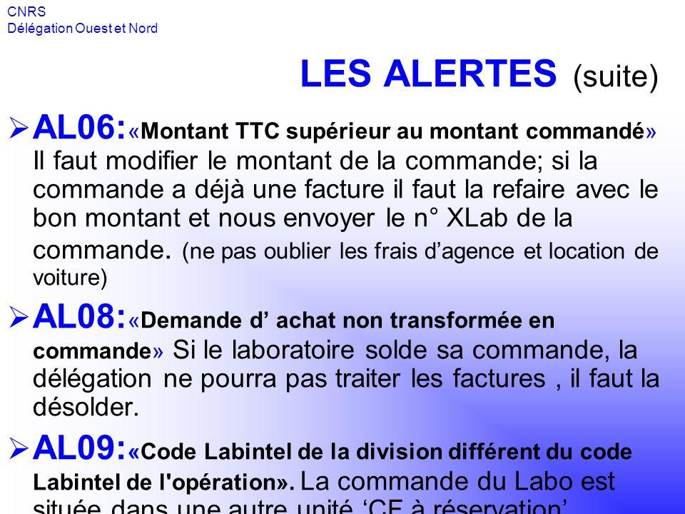 LES ALERTES (suite) AL06: «Montant TTC supérieur au montant commandé» Il faut modifier le montant de la commande; si la commande a déjà une facture il