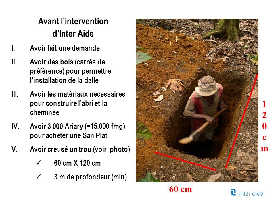 Avant lintervention dInter Aide I.Avoir fait une demande II.Avoir des bois (carrés de préférence) pour permettre linstallation de la dalle III.Avoir l