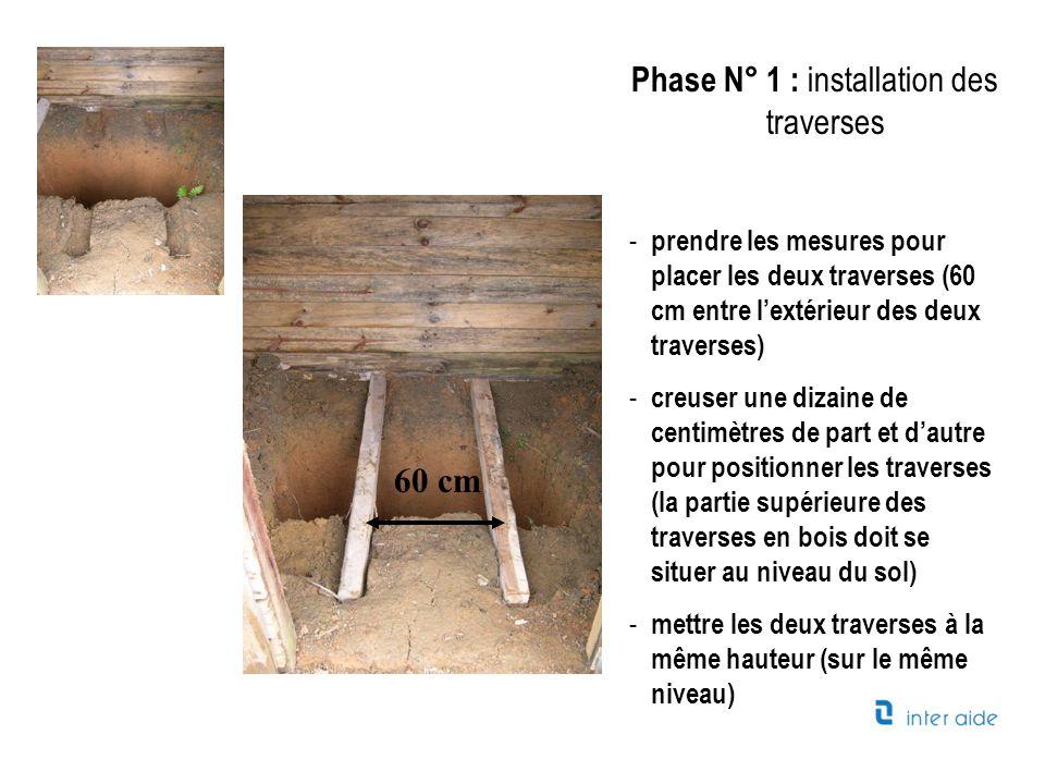 - bien réfléchir à lorientation de la dalle sur les deux traverses (par où va-ton arriver dans la latrines ?) - positionner la dalle sur les deux traverses - ne pas hésiter à mettre des cales en bois sous certains coins pour éviter que la dalle ne bouge - positionner au même niveau que les traverses des bois (carrés ou ronds) de manière à fermer le trou - positionner des bois (carrés si possible) entre les deux traverses pour protéger les côtés de la dalle ENTREE Phase N° 2 : placement de la dalle