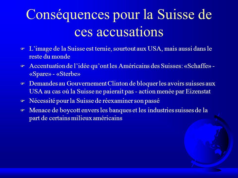 Conséquences pour la Suisse de ces accusations F Limage de la Suisse est ternie, sourtout aux USA, mais aussi dans le reste du monde F Accentuation de lidée quont les Américains des Suisses: «Schaffe» - «Spare» - «Sterbe» F Demandes au Gouvernement Clinton de bloquer les avoirs suisses aux USA au cas où la Suisse ne paierait pas - action menée par Eizenstat F Nécessité pour la Suisse de réexaminer son passé F Menace de boycott envers les banques et les industries suisses de la part de certains milieux américains