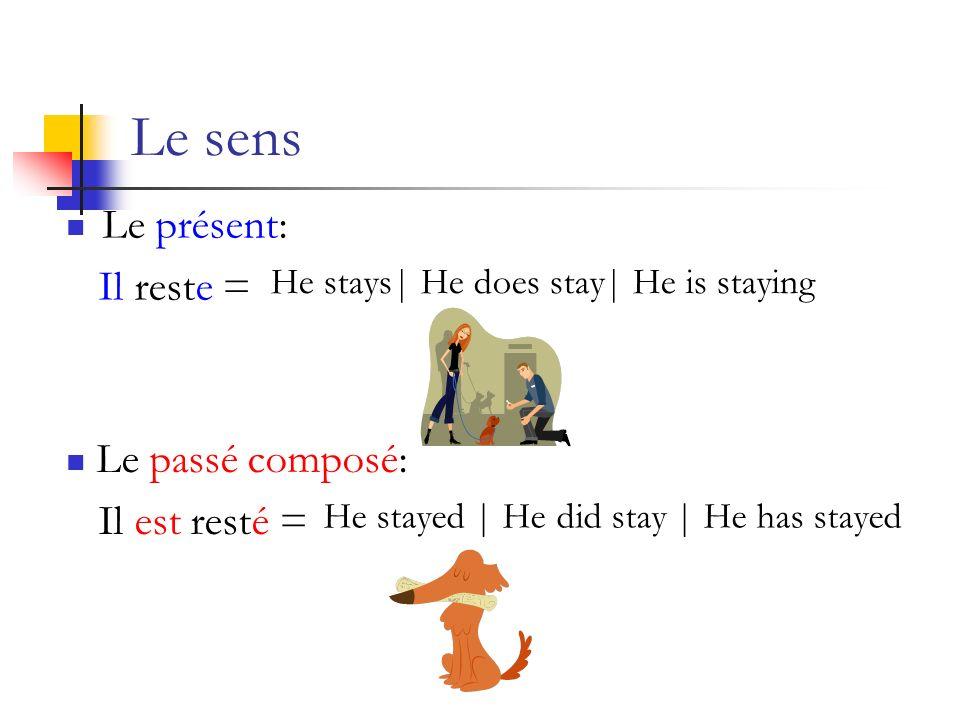 La formation Le sujet + le présent d « être » + le participe passé du verbe Je Tu Il/Elle Nous Vous Ils/Elles suis es est sommes êtes sont __________