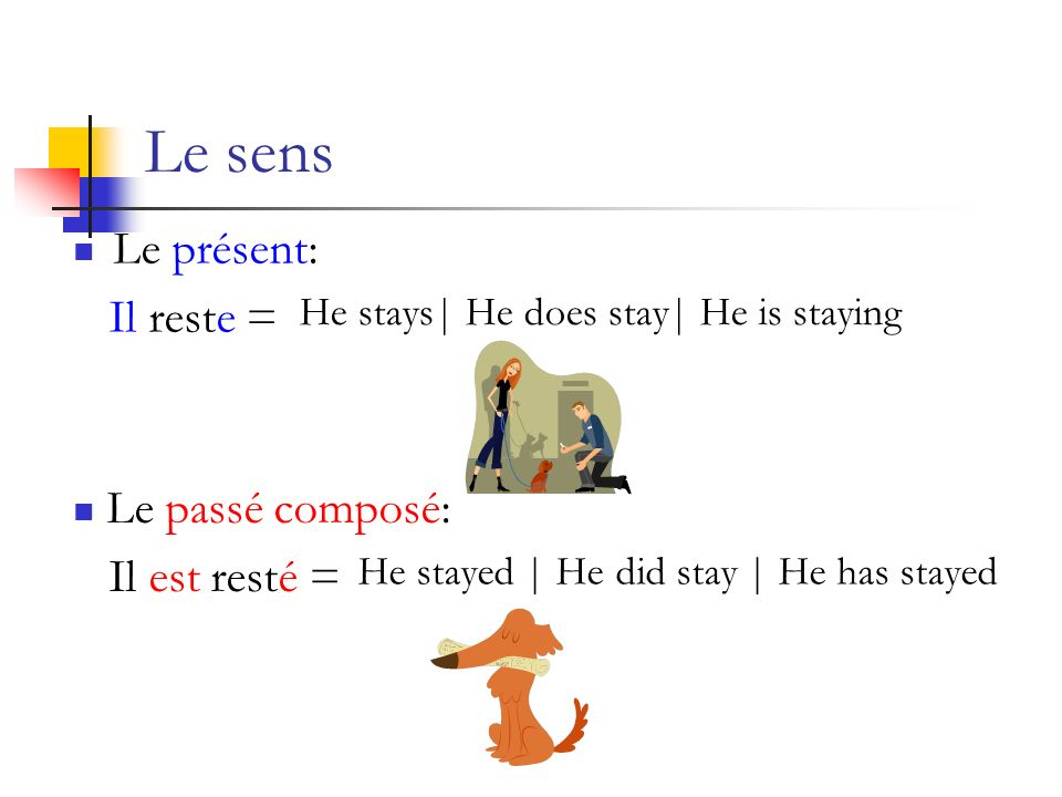 Le sens Le présent: Il reste = Le passé composé: Il est resté = He stays| He does stay| He is staying He stayed | He did stay | He has stayed