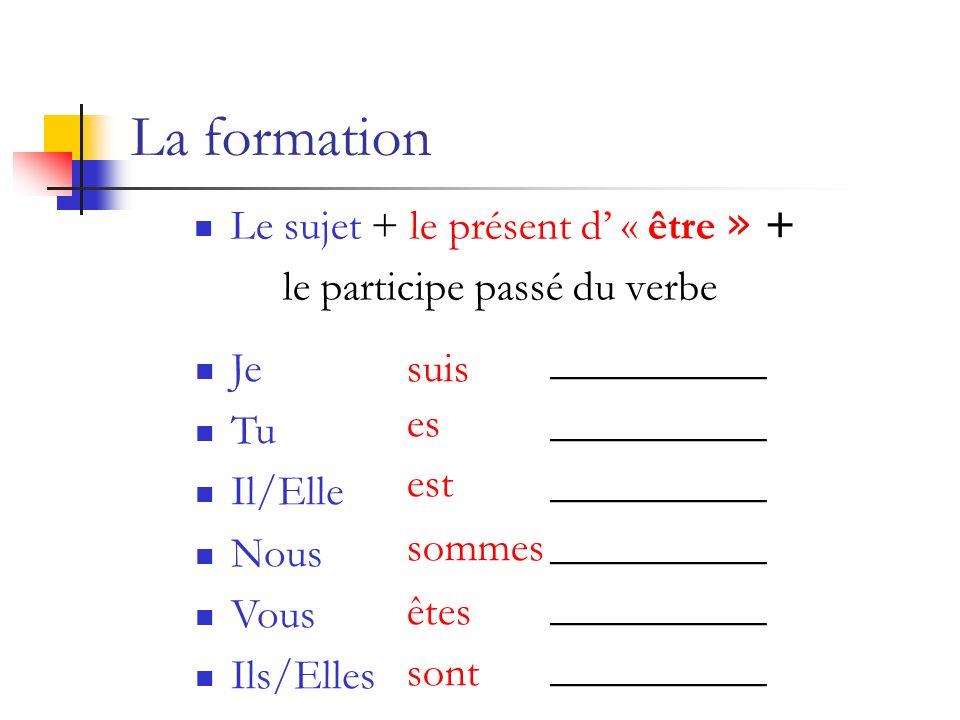 La conjugaison des verbes « ER » Pour les verbes réguliers avec les terminaisons « ER », le participe passé est un montermonté