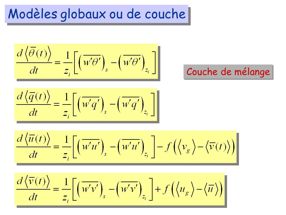 Modèles globaux ou de couche Couche de mélange