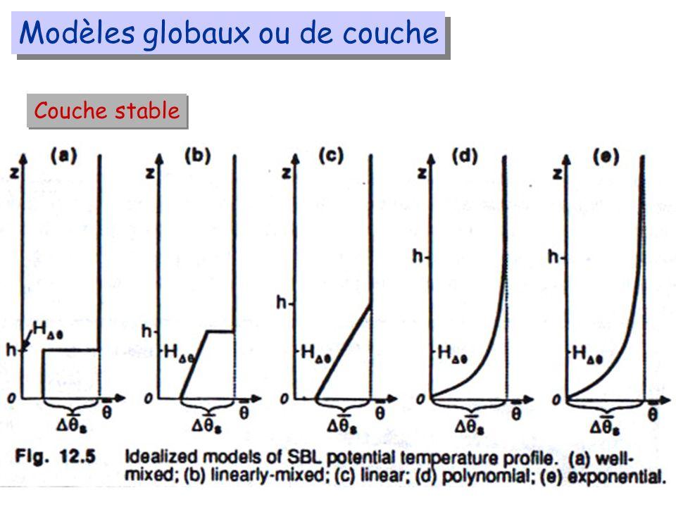 Modèles globaux ou de couche Couche stable