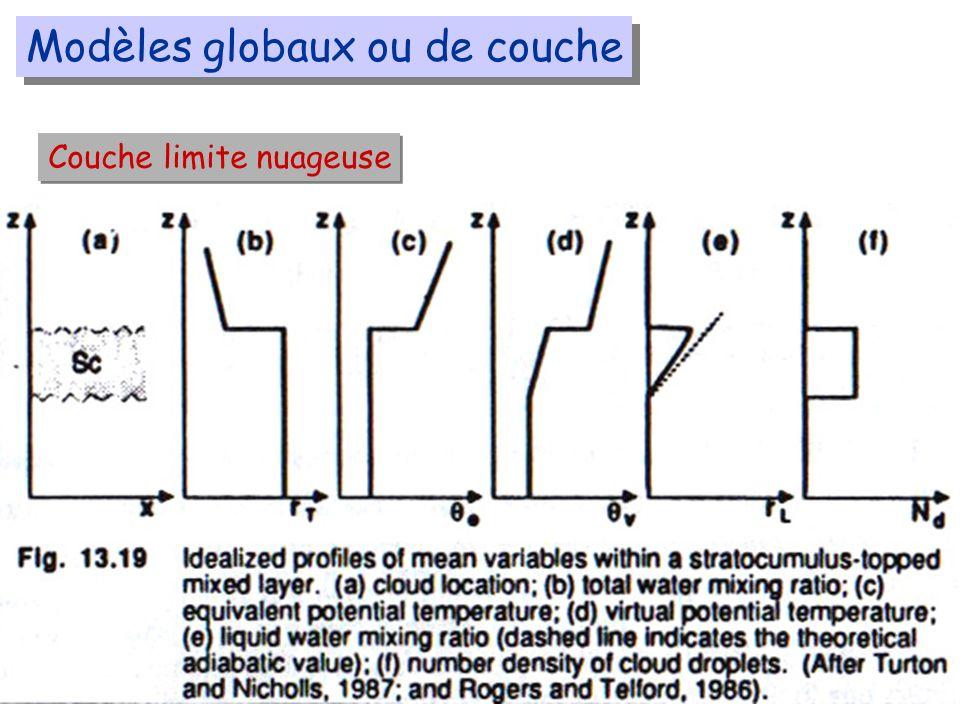 Modèles globaux ou de couche Couche limite nuageuse