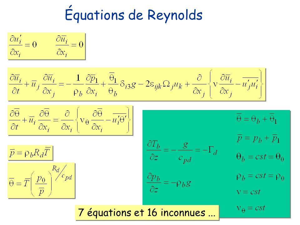 Équations de Reynolds 7 équations et 16 inconnues...