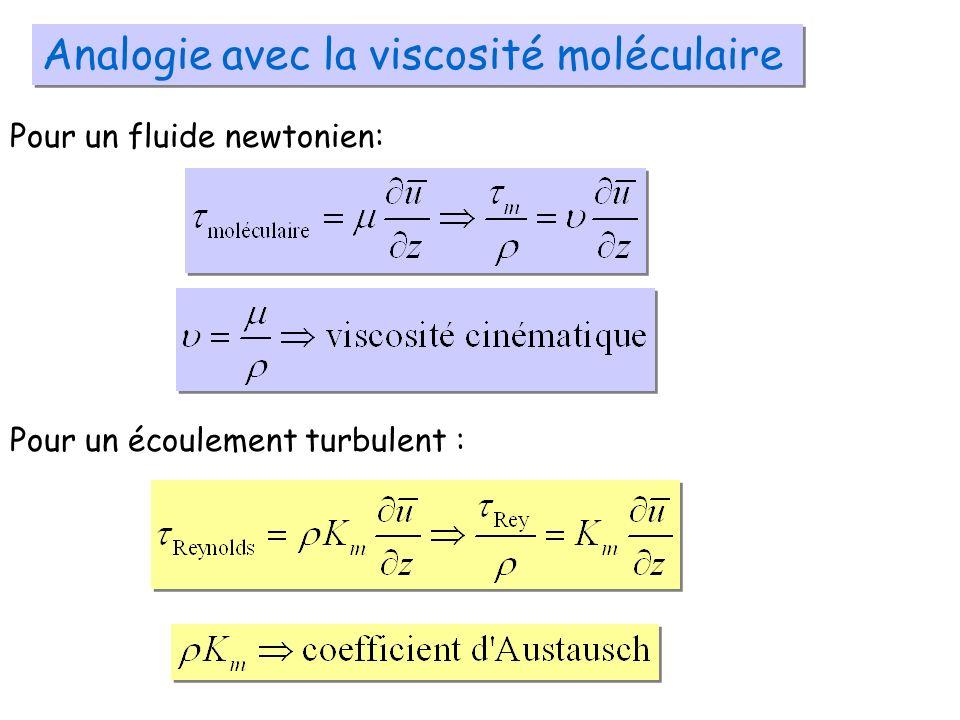 Analogie avec la viscosité moléculaire Pour un fluide newtonien: Pour un écoulement turbulent :