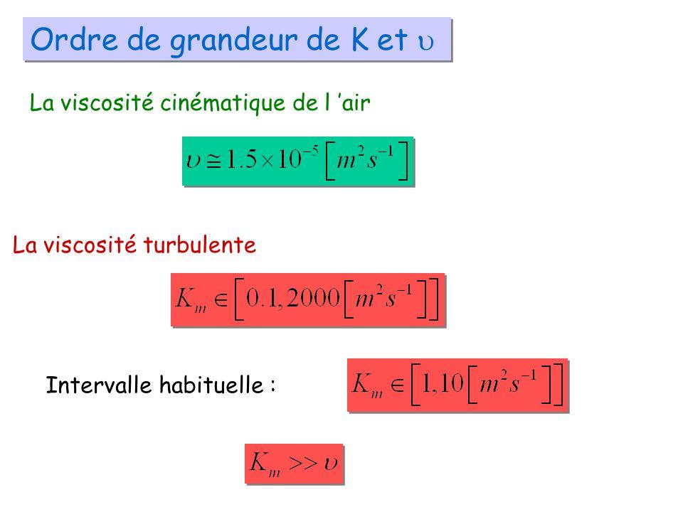 Ordre de grandeur de K et La viscosité cinématique de l air La viscosité turbulente Intervalle habituelle :