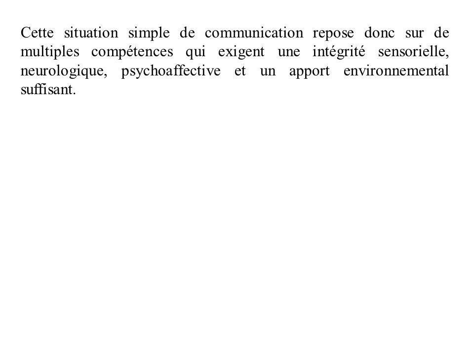Cette situation simple de communication repose donc sur de multiples compétences qui exigent une intégrité sensorielle, neurologique, psychoaffective