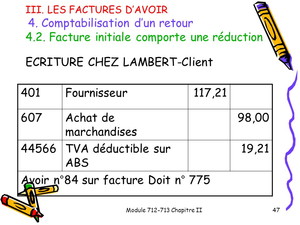 Module 712-713 Chapitre II47 III. LES FACTURES DAVOIR 4. Comptabilisation dun retour 4.2. Facture initiale comporte une réduction ECRITURE CHEZ LAMBER