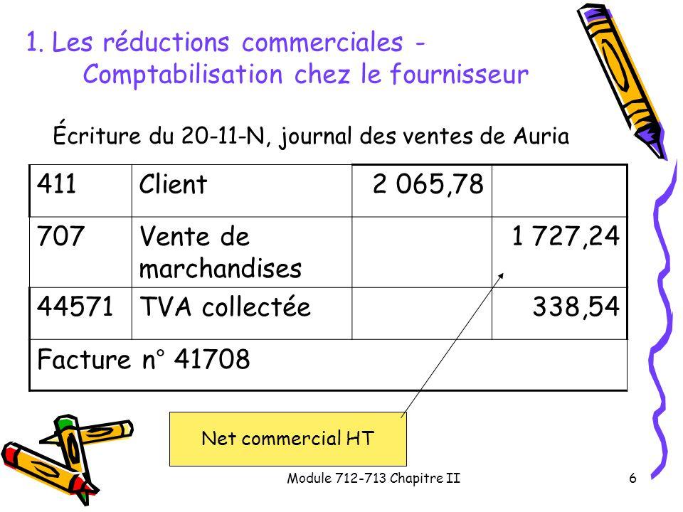 Module 712-713 Chapitre II6 1. Les réductions commerciales - Comptabilisation chez le fournisseur Écriture du 20-11-N, journal des ventes de Auria 411