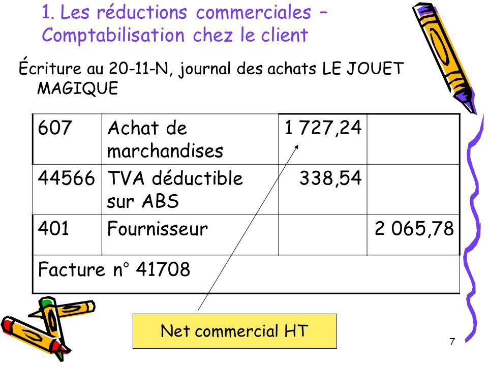 Module 712-713 Chapitre II7 1. Les réductions commerciales – Comptabilisation chez le client Écriture au 20-11-N, journal des achats LE JOUET MAGIQUE