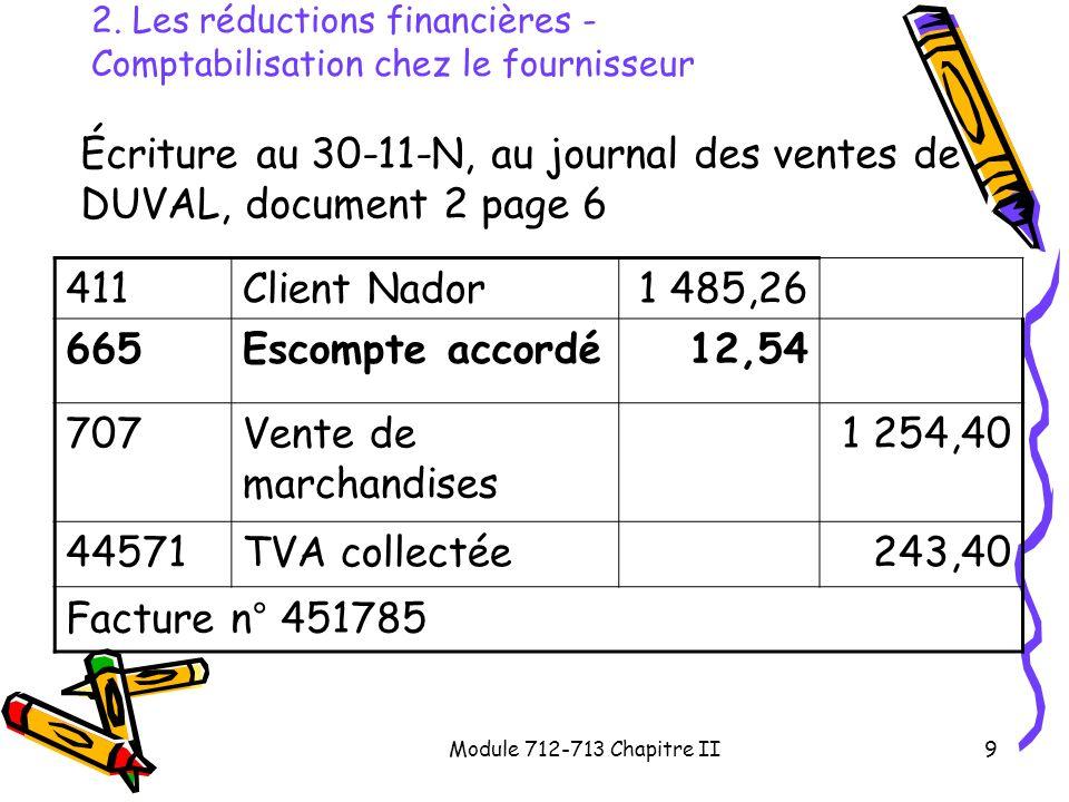 Module 712-713 Chapitre II9 2. Les réductions financières - Comptabilisation chez le fournisseur Écriture au 30-11-N, au journal des ventes de DUVAL,