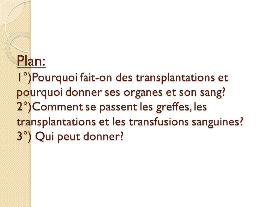 Plan: 1°)Pourquoi fait-on des transplantations et pourquoi donner ses organes et son sang.