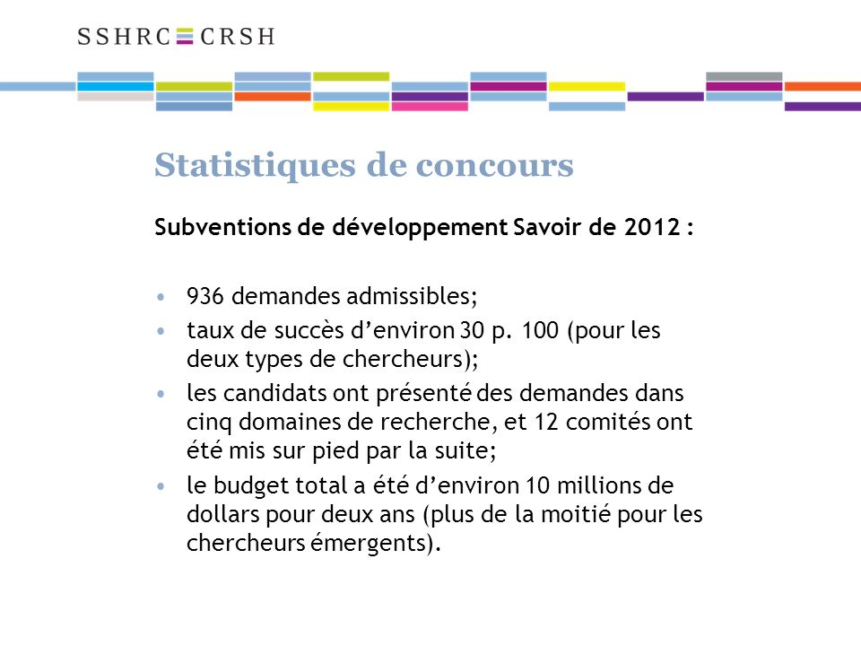 Statistiques de concours Subventions de développement Savoir de 2012 : 936 demandes admissibles; taux de succès denviron 30 p.
