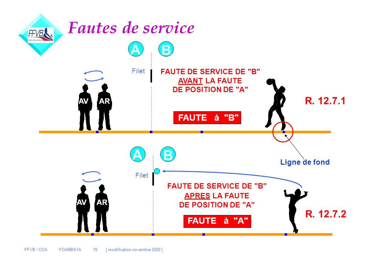 FFVB / CCA FOARBS1A 19 [ modification novembre 2009 ] Filet AV AR Filet AV AR Fautes de service A B Ligne de fond FAUTE DE SERVICE DE