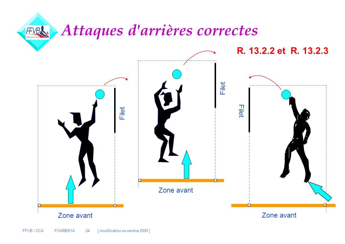 FFVB / CCA FOARBS1A 24 [ modification novembre 2009 ] Zone avant Filet Zone avant Filet Zone avant Filet Attaques d'arrières correctes R. 13.2.2 et R.