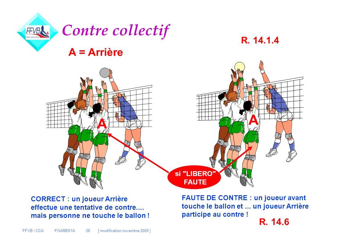 FFVB / CCA FOARBS1A 28 [ modification novembre 2009 ] A A Contre collectif R. 14.1.4 A = Arrière CORRECT : un joueur Arrière effectue une tentative de