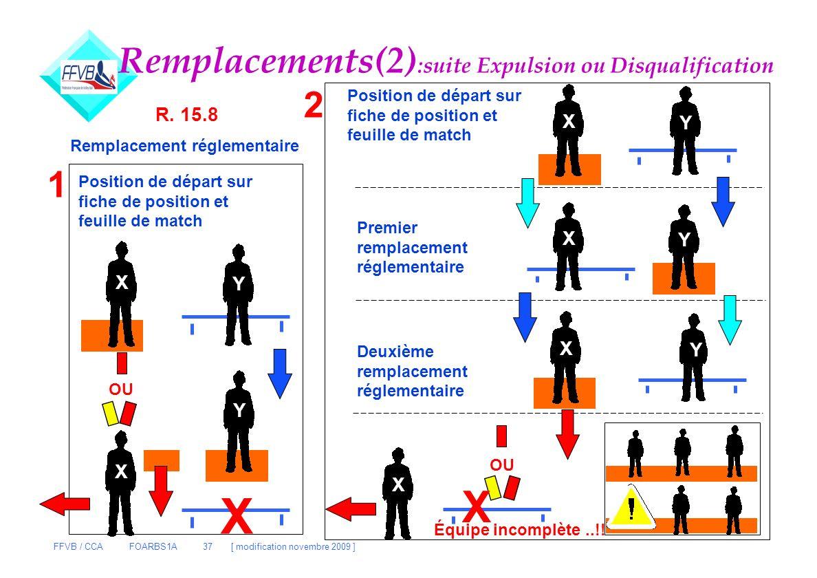 FFVB / CCA FOARBS1A 37 [ modification novembre 2009 ] Remplacements(2) :suite Expulsion ou Disqualification Position de départ sur fiche de position e