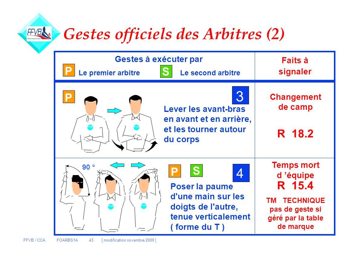 FFVB / CCA FOARBS1A 43 [ modification novembre 2009 ] P S Gestes à exécuter par Le premier arbitreLe second arbitre Faits à signaler P 3 Lever les ava