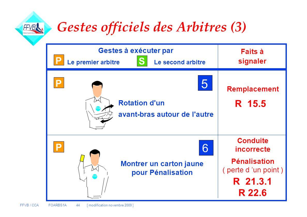 FFVB / CCA FOARBS1A 44 [ modification novembre 2009 ] P S Gestes à exécuter par Le premier arbitreLe second arbitre Faits à signaler P 5 Rotation d'un