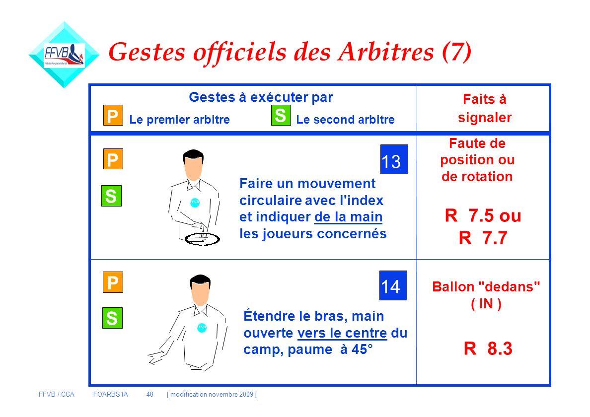 FFVB / CCA FOARBS1A 48 [ modification novembre 2009 ] P S Gestes à exécuter par Le premier arbitreLe second arbitre Faits à signaler P 13 Faire un mou