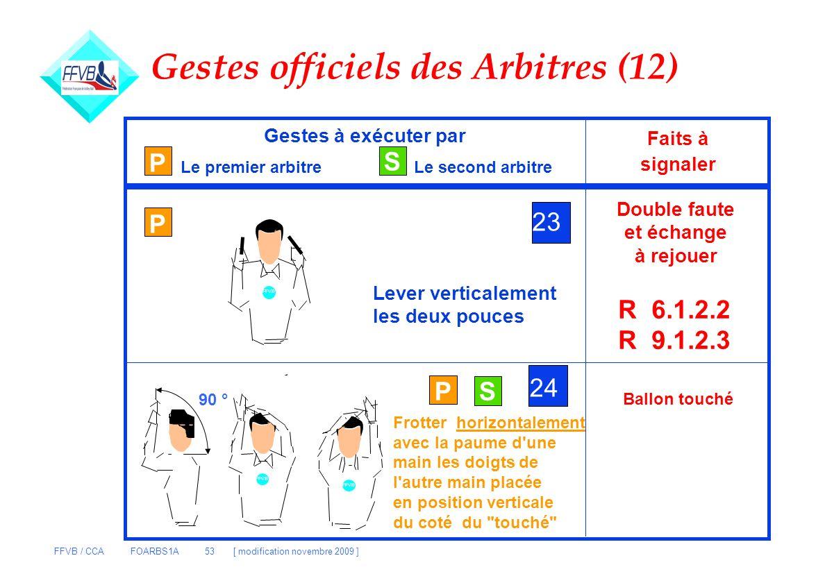 FFVB / CCA FOARBS1A 53 [ modification novembre 2009 ] Gestes officiels des Arbitres (12) P Gestes à exécuter par Le premier arbitreLe second arbitre F