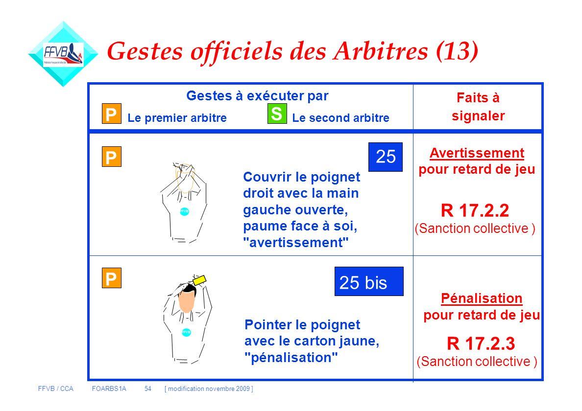 FFVB / CCA FOARBS1A 54 [ modification novembre 2009 ] Gestes officiels des Arbitres (13) P Gestes à exécuter par Le premier arbitreLe second arbitre F