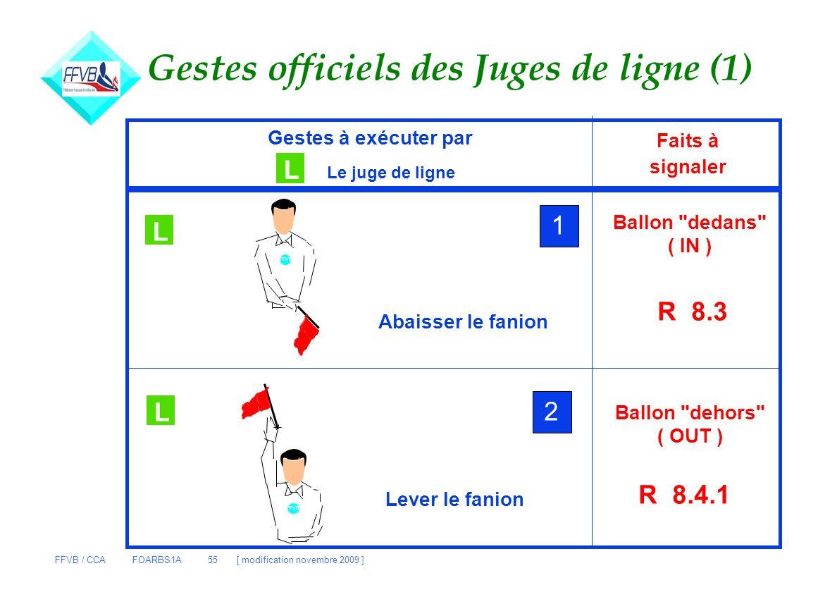FFVB / CCA FOARBS1A 55 [ modification novembre 2009 ] Gestes officiels des Juges de ligne (1) Gestes à exécuter par L Le juge de ligne Faits à signale