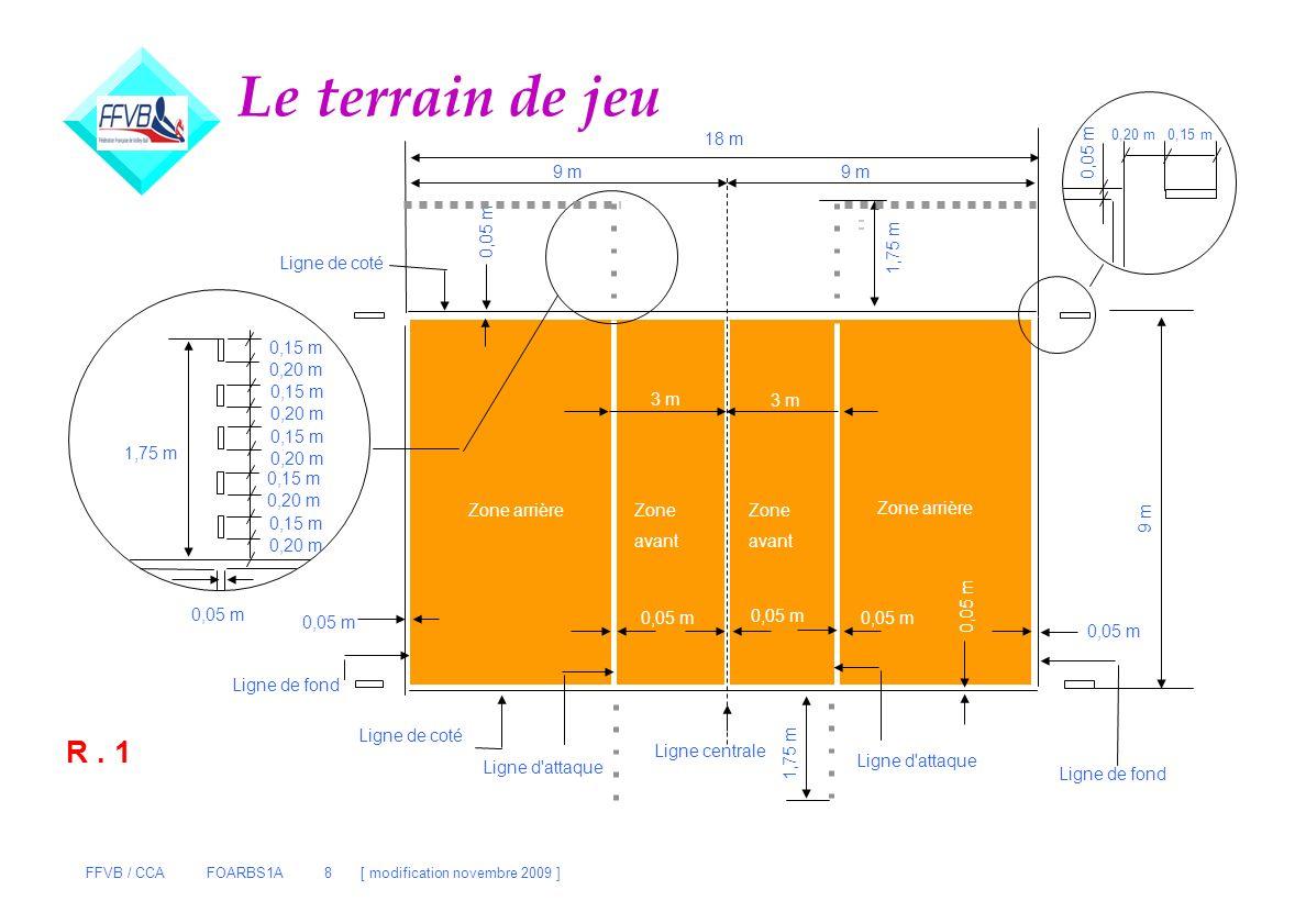 FFVB / CCA FOARBS1A 8 [ modification novembre 2009 ] Le terrain de jeu Ligne de coté Zone arrière Zone avant Zone avant 9 m 0,20 m 0,15 m 0,05 m 3 m 9