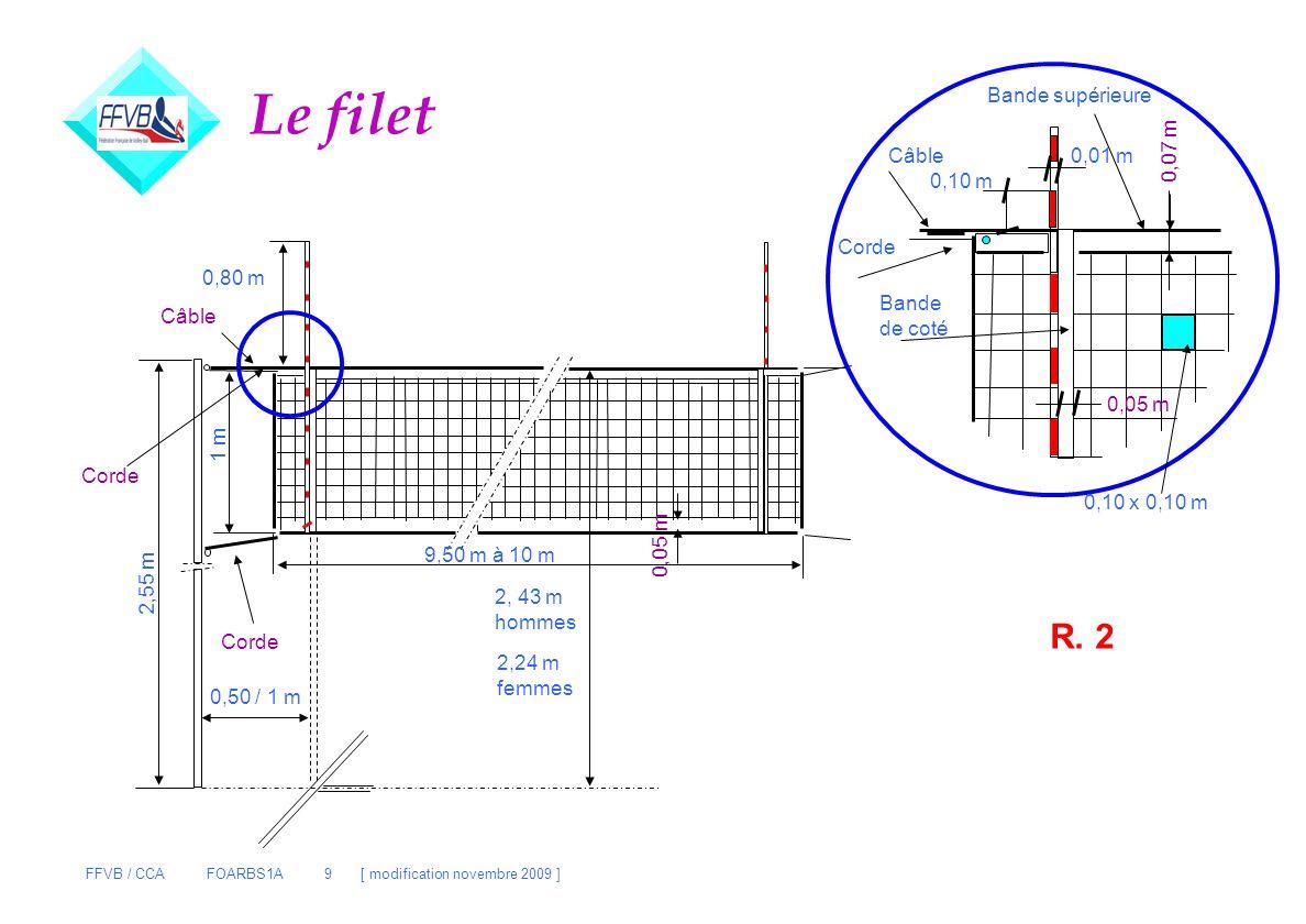 FFVB / CCA FOARBS1A 9 [ modification novembre 2009 ] Le filet Corde 0,80 m 1 m 2,55 m 0,50 / 1 m 9,50 m à 10 m 2, 43 m hommes 2,24 m femmes Câble Cord