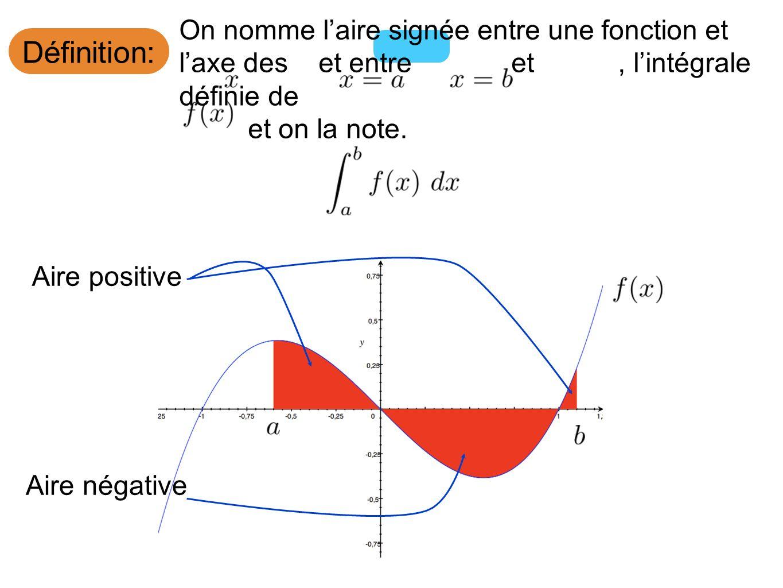Définition: Aire positive Aire négative On nomme laire signée entre une fonction et laxe des et entre et, lintégrale définie de et on la note.