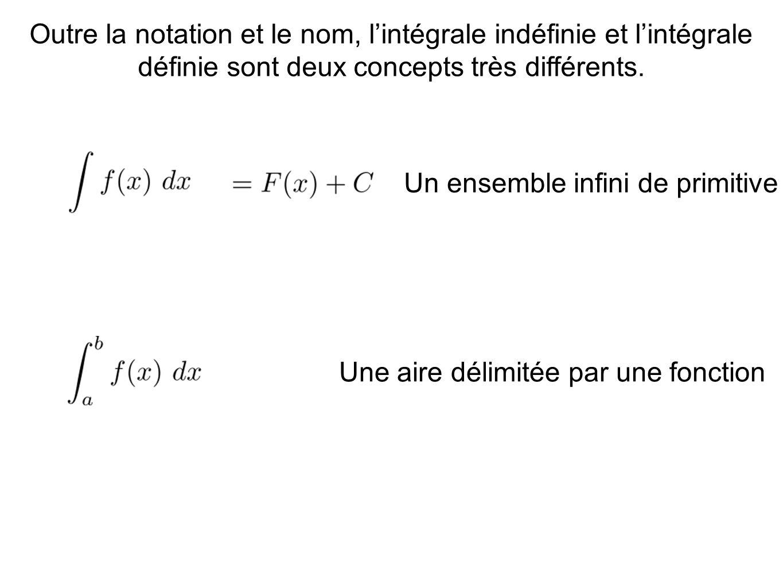 Outre la notation et le nom, lintégrale indéfinie et lintégrale définie sont deux concepts très différents.