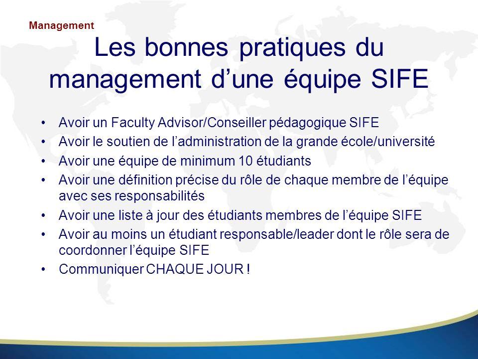 Les bonnes pratiques du management dune équipe SIFE Avoir un Faculty Advisor/Conseiller pédagogique SIFE Avoir le soutien de ladministration de la gra