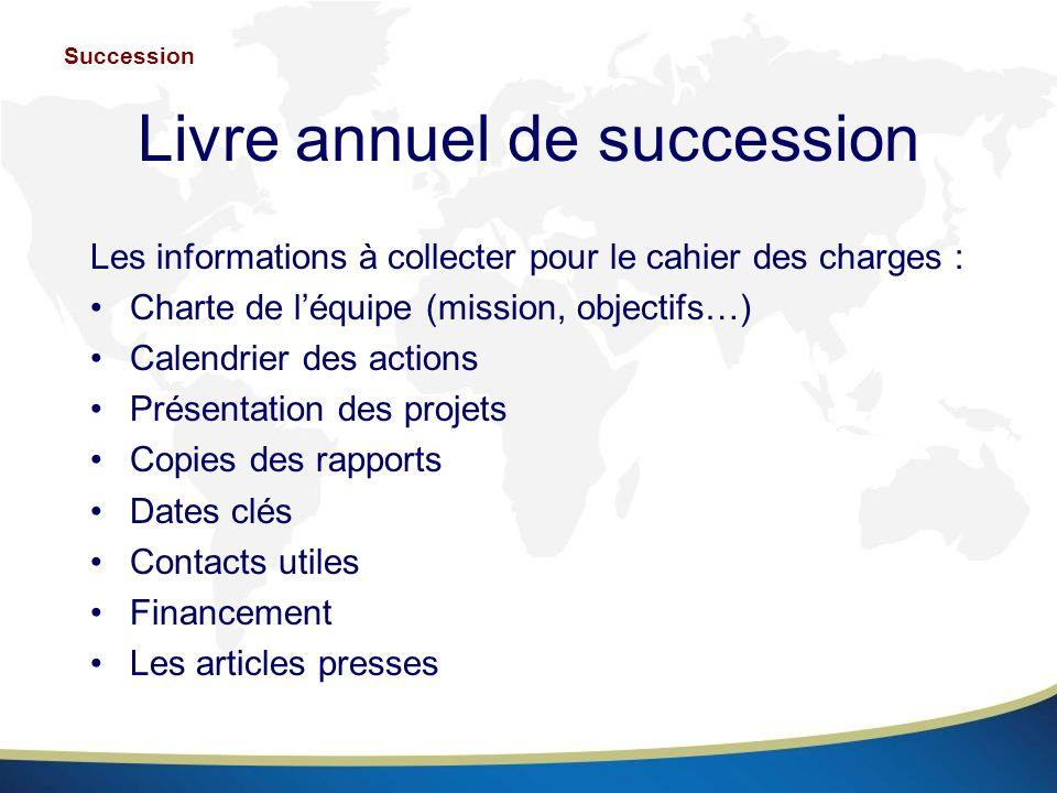 Livre annuel de succession Les informations à collecter pour le cahier des charges : Charte de léquipe (mission, objectifs…) Calendrier des actions Pr