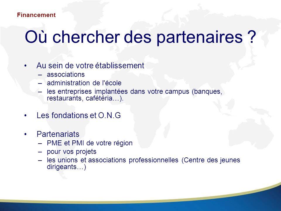 Où chercher des partenaires ? Au sein de votre établissement –associations –administration de l'école –les entreprises implantées dans votre campus (b