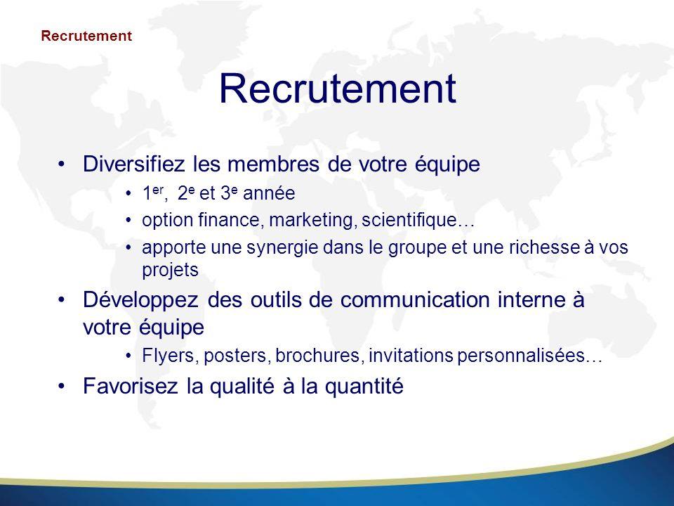 Recrutement Diversifiez les membres de votre équipe 1 er, 2 e et 3 e année option finance, marketing, scientifique… apporte une synergie dans le group
