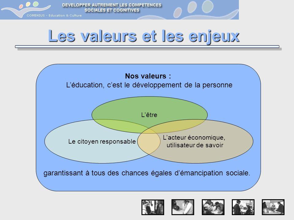 Les valeurs et les enjeux La réalité socio économique actuelle appelle de nouvelles attitudes : Changer, sadapter Créer, inventer Coopérer, participer