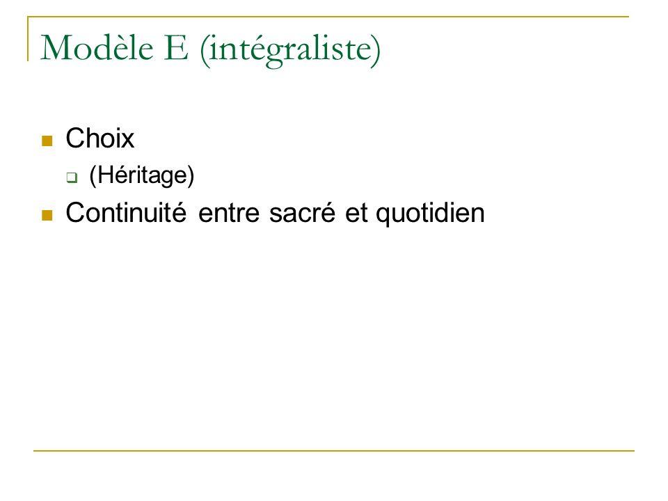 Modèle E (intégraliste) Choix (Héritage) Continuité entre sacré et quotidien