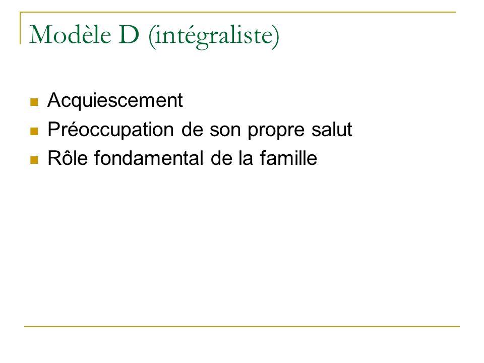 Modèle D (intégraliste) Acquiescement Préoccupation de son propre salut Rôle fondamental de la famille