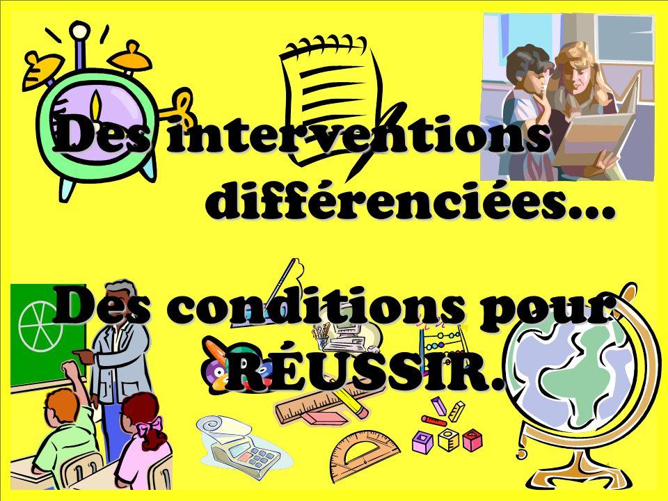 11 Des interventions différenciées… Des interventions différenciées… Des conditions pour RÉUSSIR. Des conditions pour RÉUSSIR.