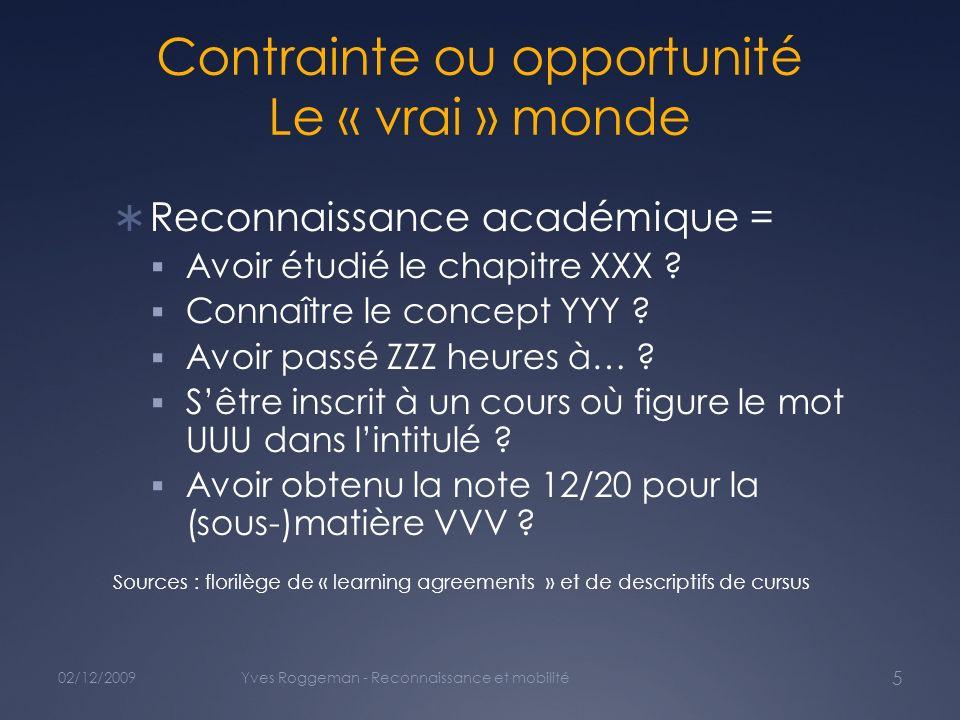 Contrainte ou opportunité Le « vrai » monde Reconnaissance académique = Avoir étudié le chapitre XXX .