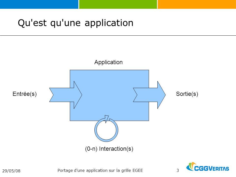 29/05/08 Portage d une application sur la grille EGEE3 Qu est qu une application Entrée(s)Sortie(s) Application (0-n) Interaction(s)