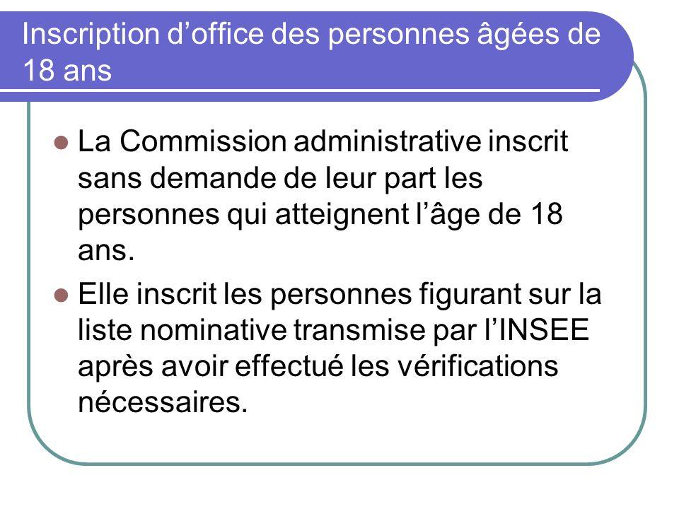 Inscription doffice des personnes âgées de 18 ans La Commission administrative inscrit sans demande de leur part les personnes qui atteignent lâge de 18 ans.