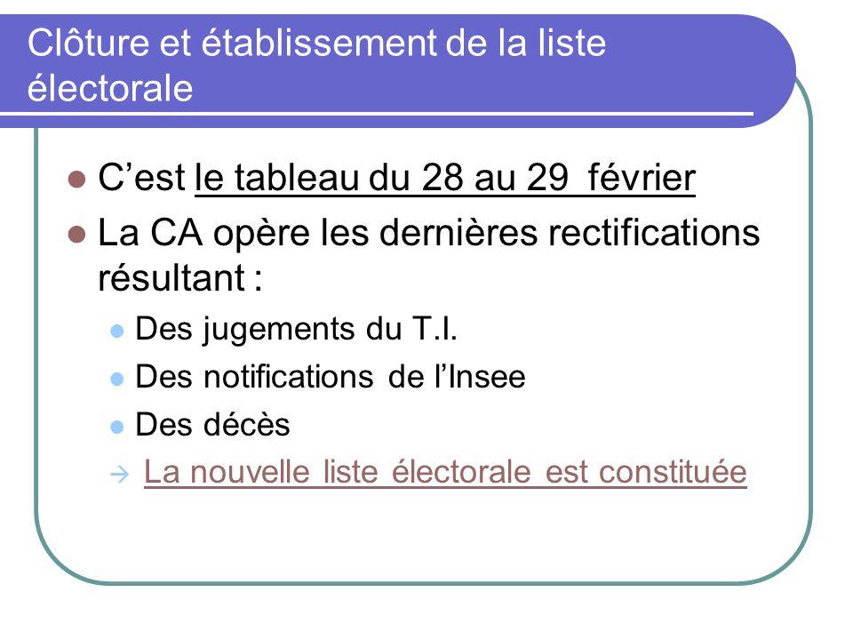 Clôture et établissement de la liste électorale Cest le tableau du 28 au 29 février La CA opère les dernières rectifications résultant : Des jugements du T.I.